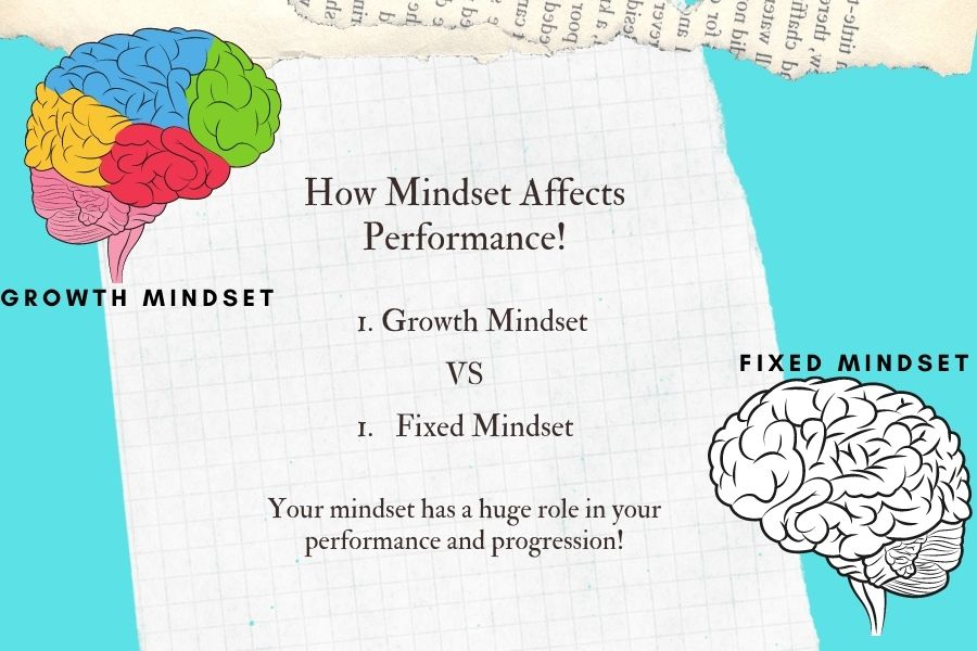 How mindset affects performance