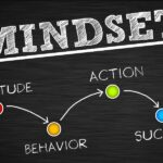 How Mindset Affects Success