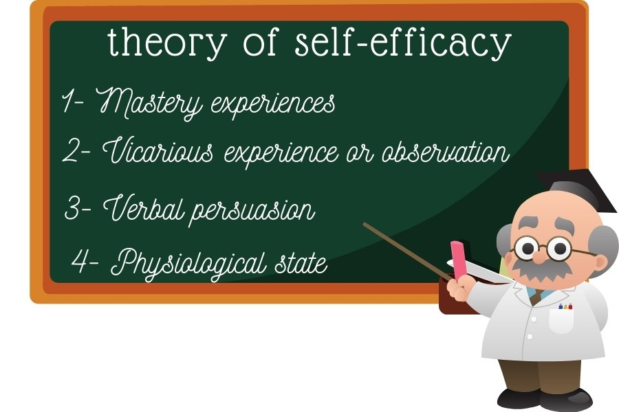 theory of self-efficacy